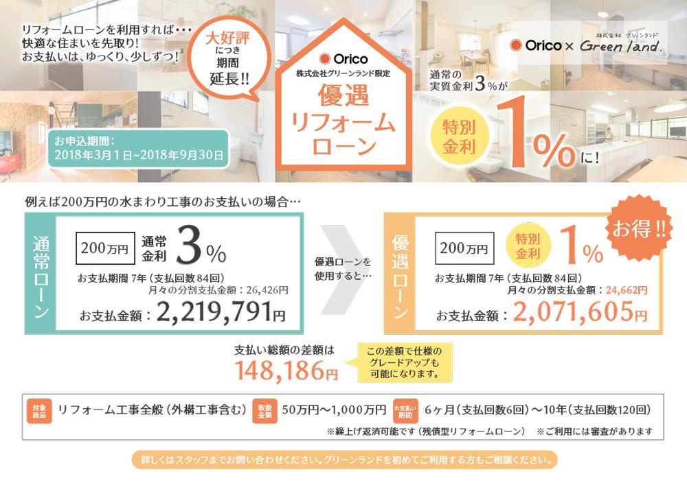 家CoCOオリコ_1%ローン