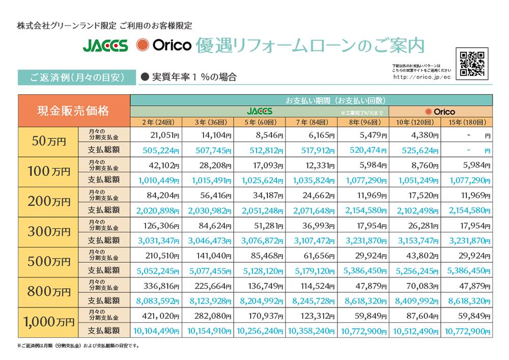 家CoCO 201804_1%ローン-2